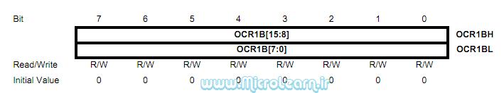 ocr1b