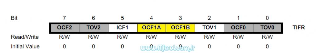 tifr-ocf1