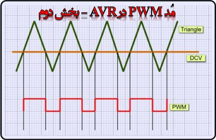 PWM-II-title