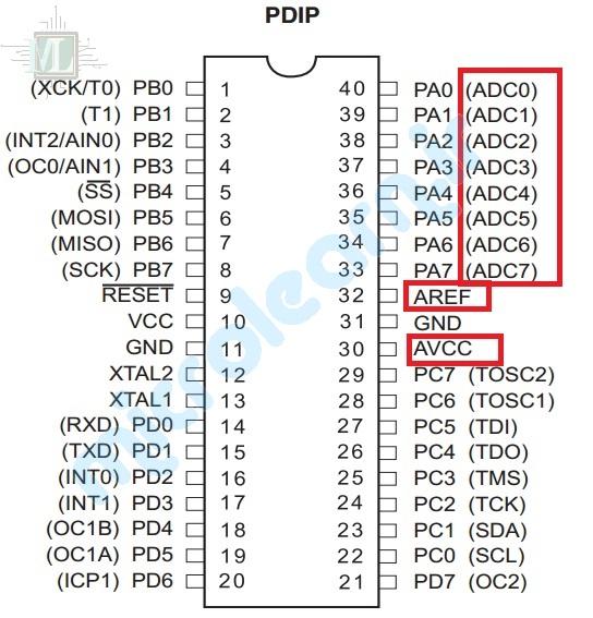 پین های ADC در AVR